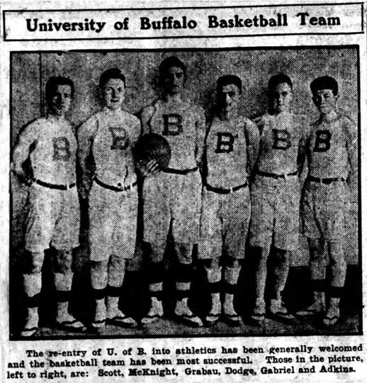 Univesity of Buffalo Basketball Team : 1913-1914