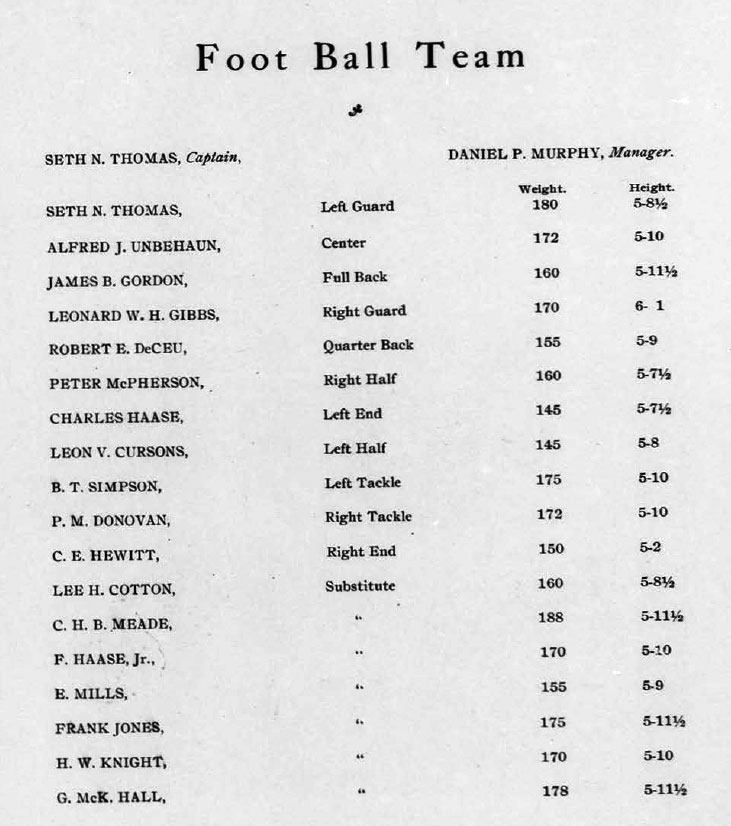 1899 UB Football Team